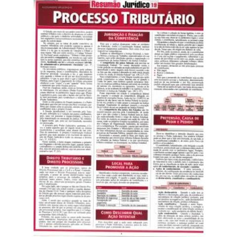 Resumao - Processo Tributario306631.7